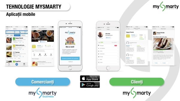 MySmarty, the most powerful B2C marketing platform for traders, now also in Romania