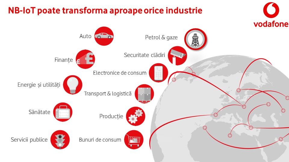 Vodafone Romania si OMV Petrom au finalizat primul test din tara noastra al tehnologiei NB-IoT pe o retea de telecomunicatii comerciala in industria de petrol si gaze