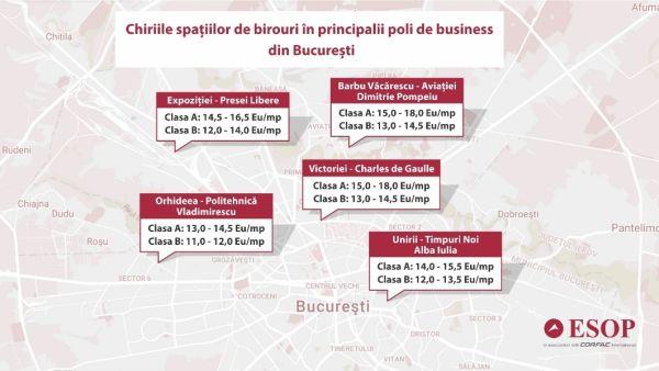 Anul 2018 aduce chirii mai echilibrate pentru birourile noi din principalii poli de business ai Bucurestiului