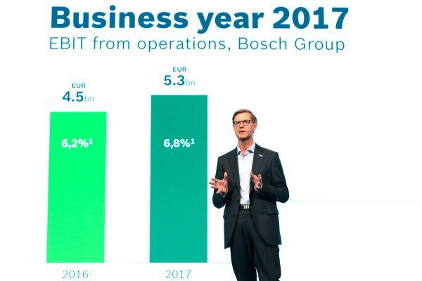 Bosch este deschizator de drumuri in domeniul mobilitatii si protectiei mediului