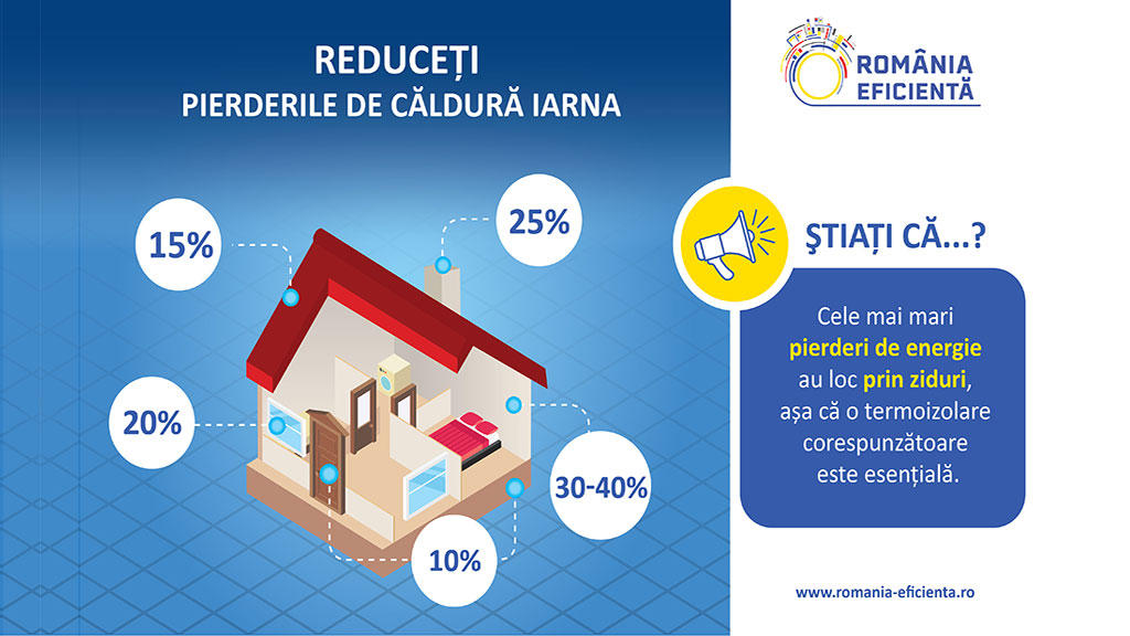 The Efficient Romania: How you can save energy and reduce your heating bill by a few simple methods
