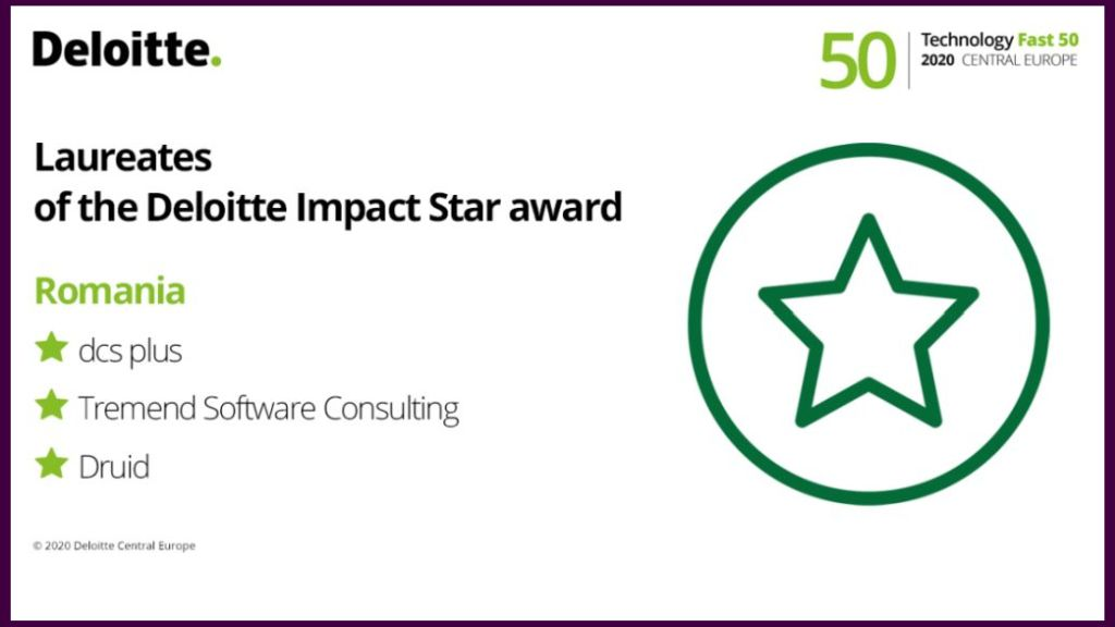 Three Romanian companies are recognized by Deloitte 2020 Central Europe Technology Fast 50 programme with the Impact Star Award
