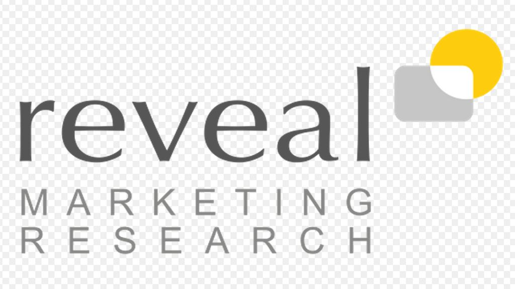 Reveal Marketing Research study on the consumption behavior of Romanians regarding bottled water