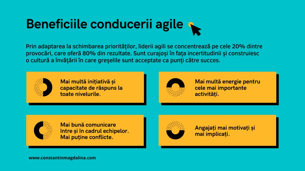 The benefits of agile leadership